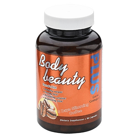 About Beauty Fat